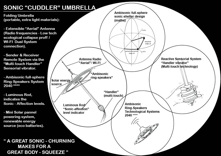 Monste Giada Umbrella